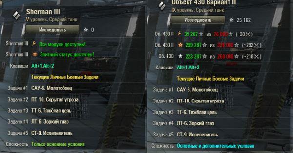 Танкопыт - расчёт количества опыта и боёв до следующего танка в ангаре для World of Tanks