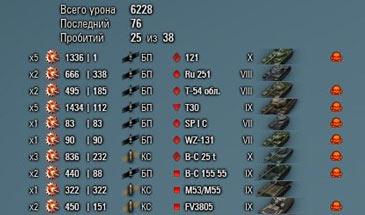 Расширенный хит лог (без XVM) для World of Tanks