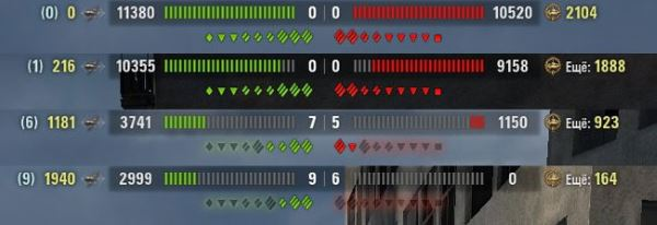 Панель счета c индикатором общего количества HP команд + лог урона для World of Tanks