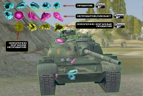 Цветные попадания (Damage stickers) для World of Tanks 0.9.16