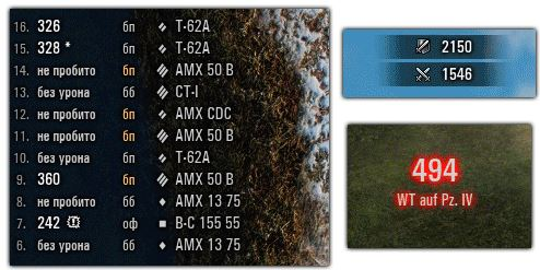 Панель повреждений (лог полученного урона) от GambitER (DamageLog) для World of Tanks