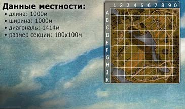 Тактическая мини-карта на экране загрузки боя World of tanks