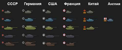 Иконки танков от xobotyi для World of Tanks 0.9.16