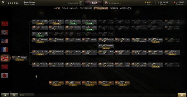 Компактное горизонтальное дерево развития для World of Tanks