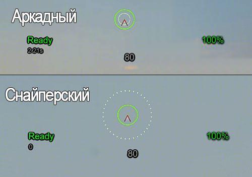 Аркадный и снайперский прицел - 02 By: Gomoz для World of Tanks 0.9.16