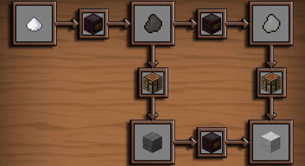 Extra Coal для Minecraft 1.7.10