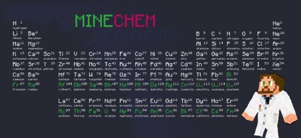 Minechem для Minecraft 1.7.10