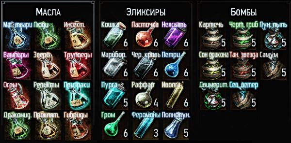 Better Icons - Russian v 1.22 для Ведьмак 3