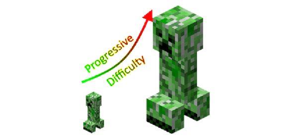 Progressive Difficulty для Майнкрафт 1.12