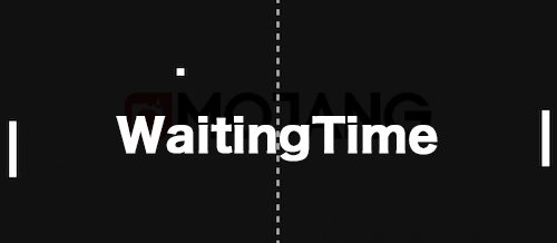 WaitingTime для Майнкрафт 1.12.2