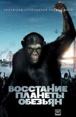 Восстание планеты обезьян / Rise of the Planet of the Apes (2011) TS